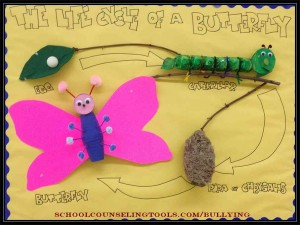 life-cycle-of-butterfly-300x225